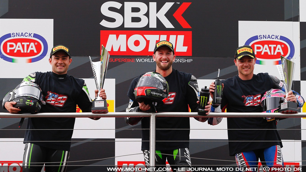Déclarations des pilotes World Superbike à Donington Park
