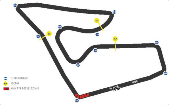 Circuit du Red Bull Ring